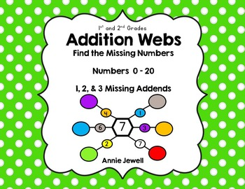 Missing Addends Addition Webs for 1st Grade and 2nd Grade