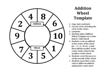 Addition Wheel Template - A Fun Way to Practice the Basic Facts of Addition