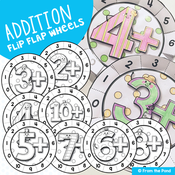 Addition Fact Wheels - Activities for Addition