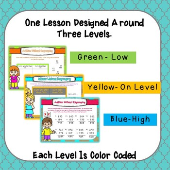 Addition Without Regrouping - Google Slides