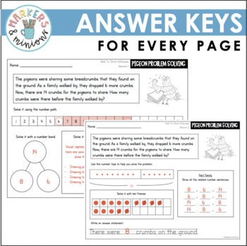 First Grade Addition Word Problems (1.OA.1) Distance Learning