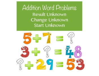 Addition Word Problems with Unknowns in all Positions - K, 1st and 2nd