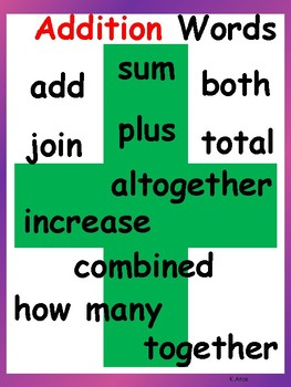Addition Words anchor chart
