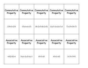 Addition and Multiplicaiton Properties - Activity