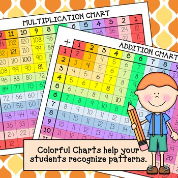 Colorful Addition and Multiplication Charts BUNDLE