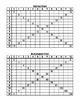 Addition and Multiplication Charts with Student Fill-in Practice Options