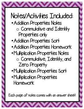 Addition and Multiplication Properties