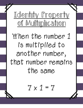 Addition and Multiplication Properties Bundle