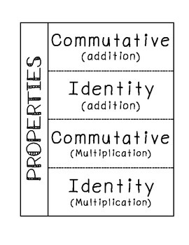 Addition and Multiplication Properties Notes