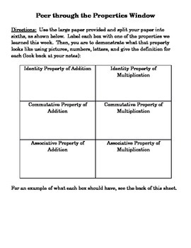 Addition and Multiplication Properties Project