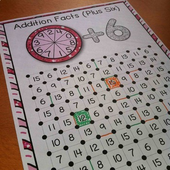 Addition and Subtraction Games: An Addition and Subtraction Facts Games Bundle