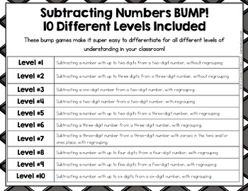 Addition and Subtraction Games Bundle: Adding & Subtracting Multi-Digit Numbers