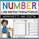 Number Line Addition and Subtraction Worksheets