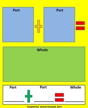 Addition and Subtraction (Unit 3 and Unit 7)
