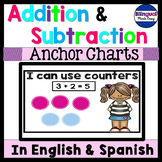 Addition and Subtraction Anchor Chart Posters in English & Spanish