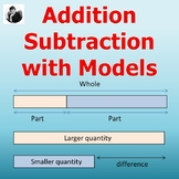 Addition and Subtraction Bar Models/Tape Diagrams - Singap