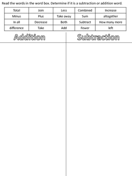 Addition and Subtraction Boxes and Vocabulary