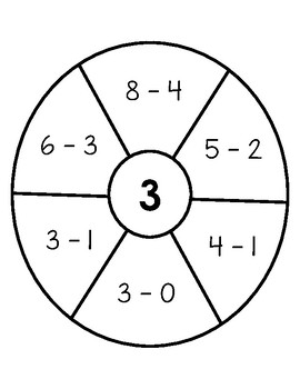 Addition and Subtraction Circle Clip Cards
