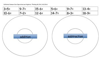Addition and Subtraction Circle Map Cut and Paste Activity