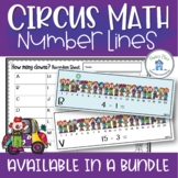 Addition and Subtraction Circus Theme