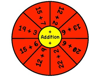 Addition and Subtraction Clip Cards