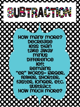 Addition and Subtraction Clue Words