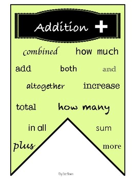Addition and Subtraction Clue Words- Questions, Word Sort and Banner