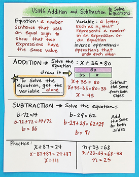 Addition and Subtraction Equations Foldable by Math Doodles