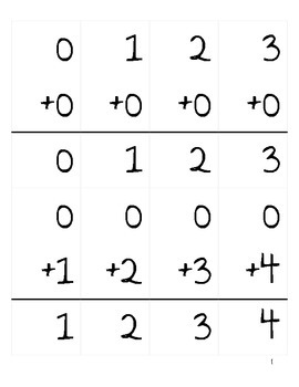 Addition and Subtraction Fact Cards to 10 (with answers)