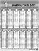 Addition and Subtraction Fact Charts for Facts 1-12 (Math Fact Charts)