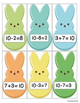 Easter Addition and Subtraction Fact Families