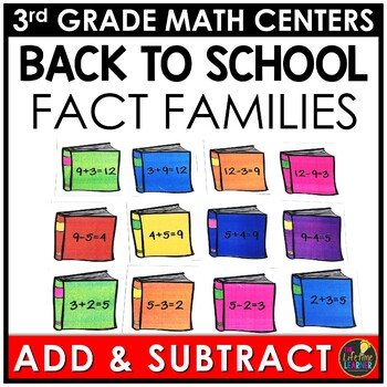 Addition and Subtraction Fact Families August Math Center