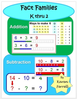 Addition and Subtraction Fact Families (Microsoft Excel)