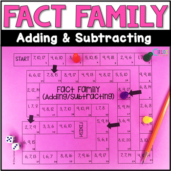 Addition and Subtraction Fact Family Board Game