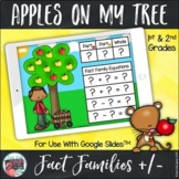 Addition and Subtraction Fact Family Slides For Use With G