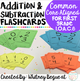 Addition and Subtraction Flashcards: Answers Within 10