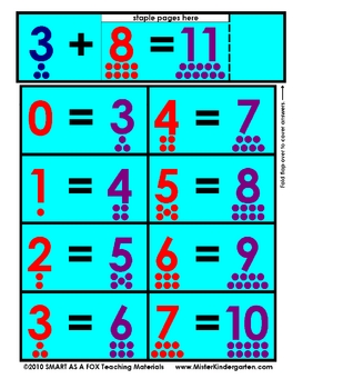 Addition and Subtraction Flip Booklets
