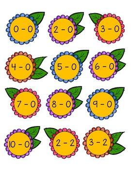 Addition and Subtraction Flower Pots
