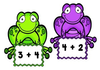 Addition and Subtraction Frogs using a Lily Pad Number Line