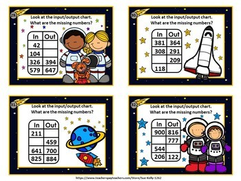 Function Tables - Addition and Subtraction within 1000