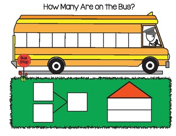 Addition and Subtraction:  How Many Are on the Bus?