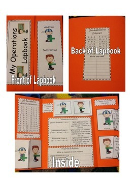 Addition and Subtraction Interactive Lapbook- Choose the Operation