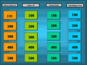 Addition and Subtraction Jeopardy for the Younger Student