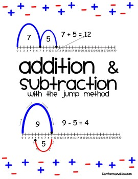 Addition and Subtraction - Jump Method