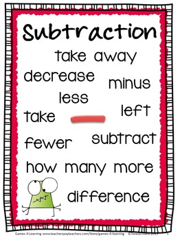 Addition and Subtraction Key Words and Posters Freebie