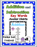Math Key Words - Addition and Subtraction - Polka Dot Classroom Decor
