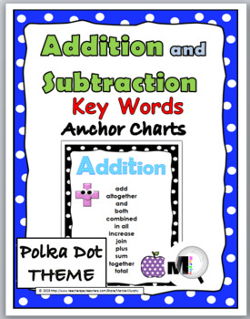 Math Key Words - Addition and Subtraction