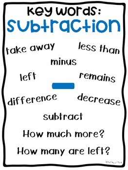 Addition and Subtraction Key Words Anchor Charts by Shine ...