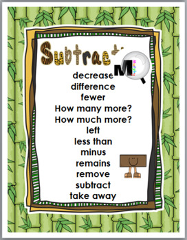 Jungle Theme Classroom Decor - Math Key Words Charts - Addition and Subtraction
