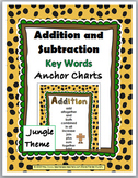 Jungle Theme Classroom Decor - Math Key Words - Addition and Subtraction Charts